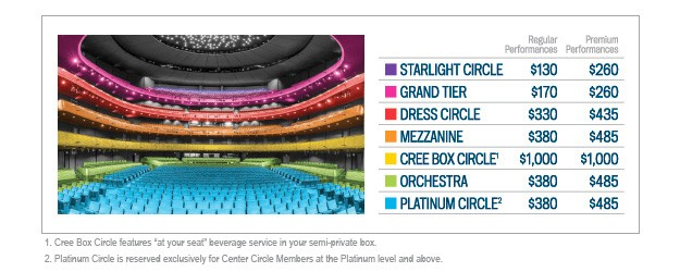 Broadway Seat Chart